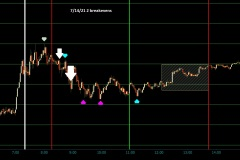 7-14-gold-trades