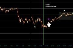 7-15-gold-trades