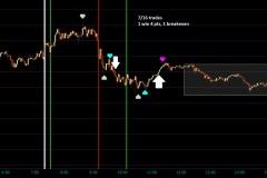 7-16-gold-trades