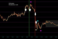 7-209-gold-trades