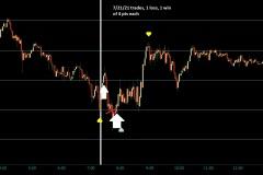 7-21-gold-trades