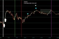 7-23-gold-trades