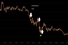 7-26-gold-trades