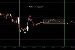 7-27-gold-trades