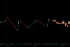 June-Lunar-Cycle-I