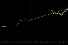June-Lunar-Cycle-L