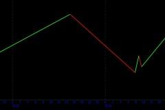 May-2021-Lunar-Cycle-B