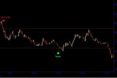 Soybeans Gann Polarity Lines Breakout 6-11-18