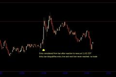 Soybeans Gann Polarity Lines Breakout 6-12-18